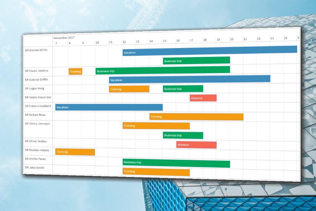Inventi Timeline