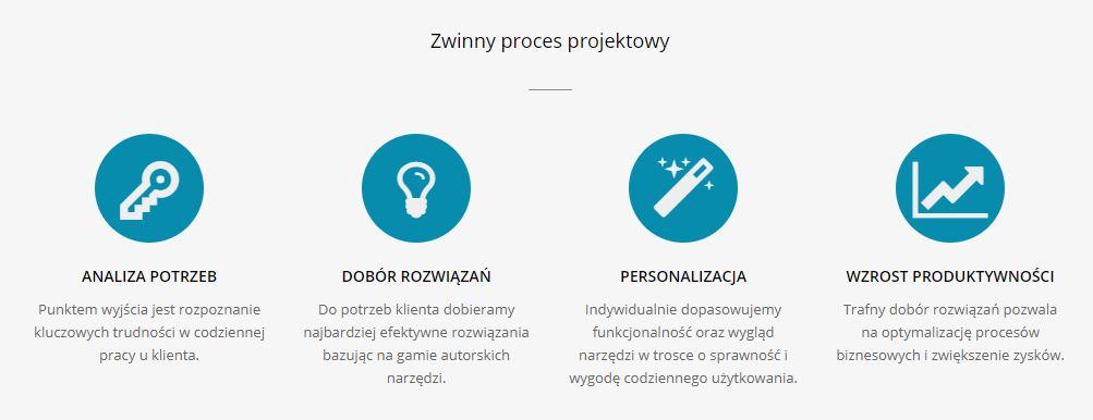 inventima-process